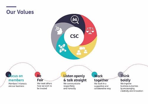Values CSC