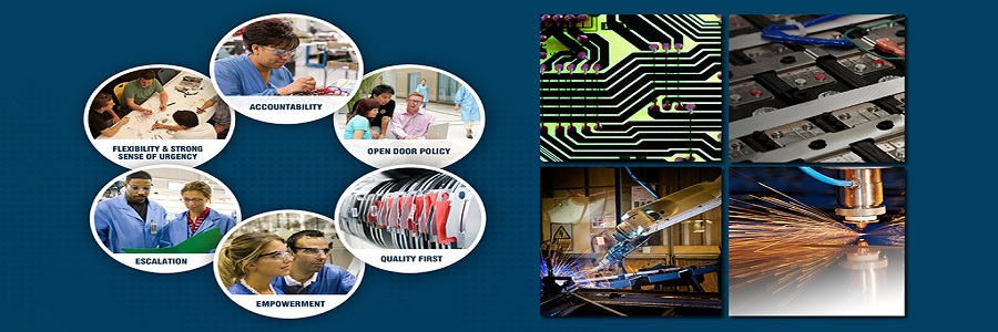 Supply Chain Management Specialist profile banner profile banner