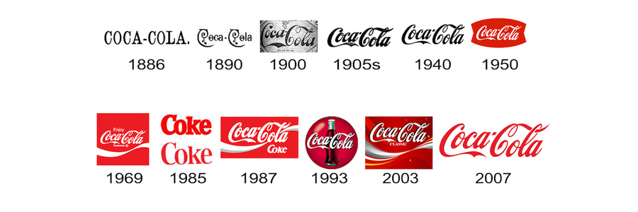 The Coca-Cola Company profile banner