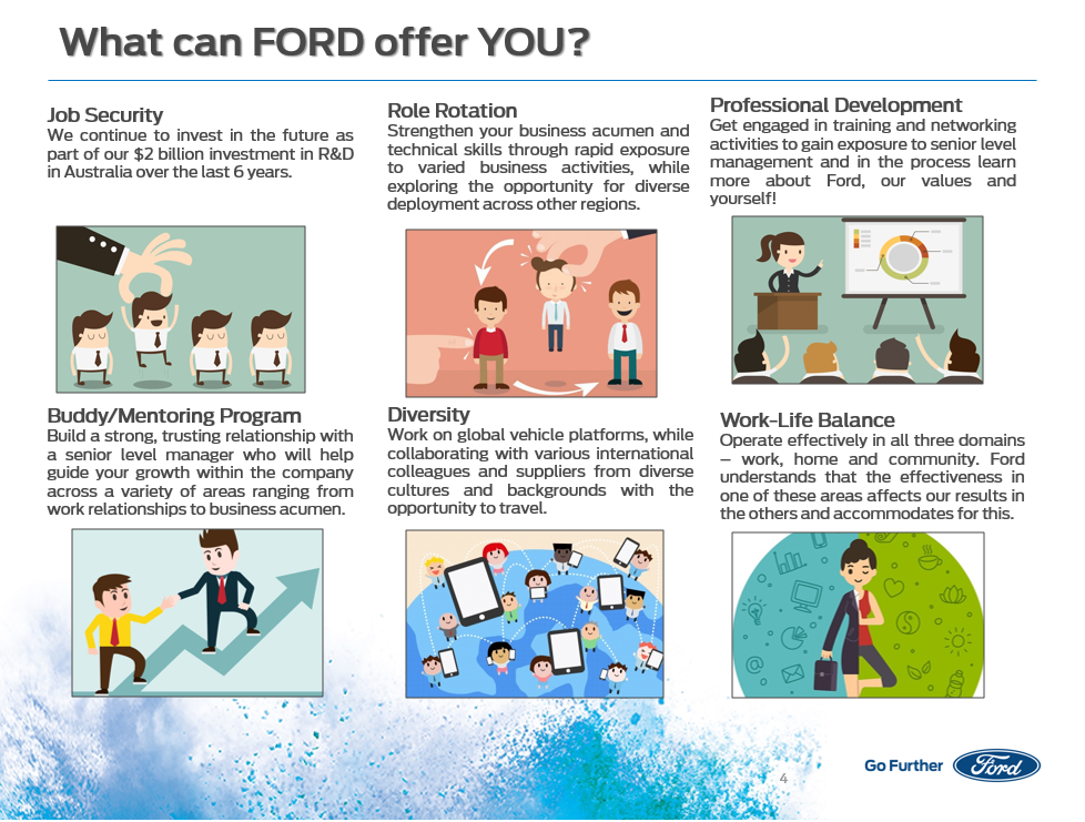 Ford Perks