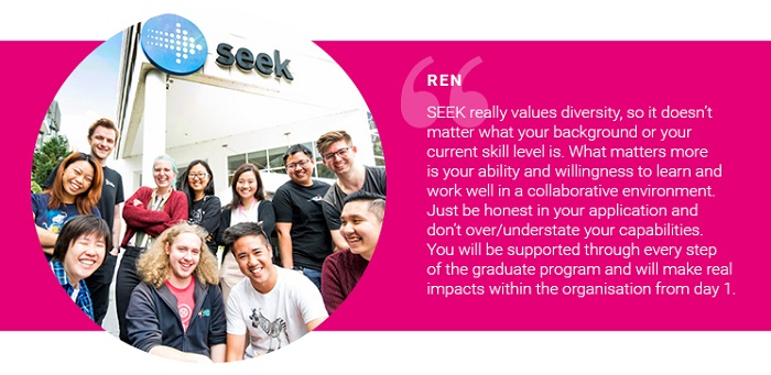 Ren testimony