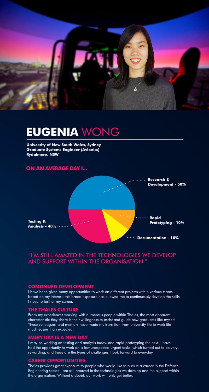 Eugenia_Wong