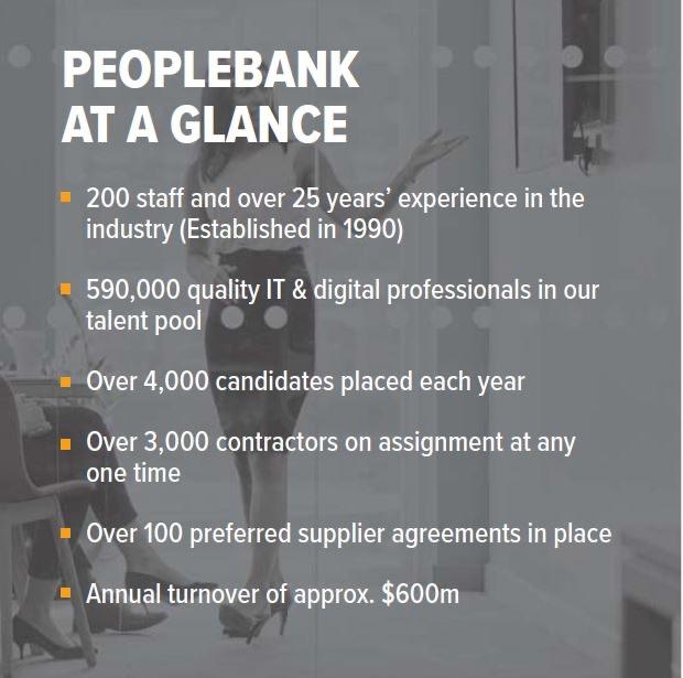 peoplebank at a glance