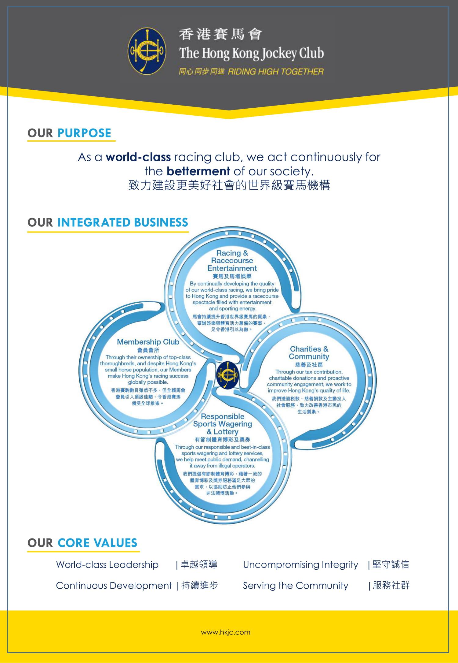 HKJC MT Programme